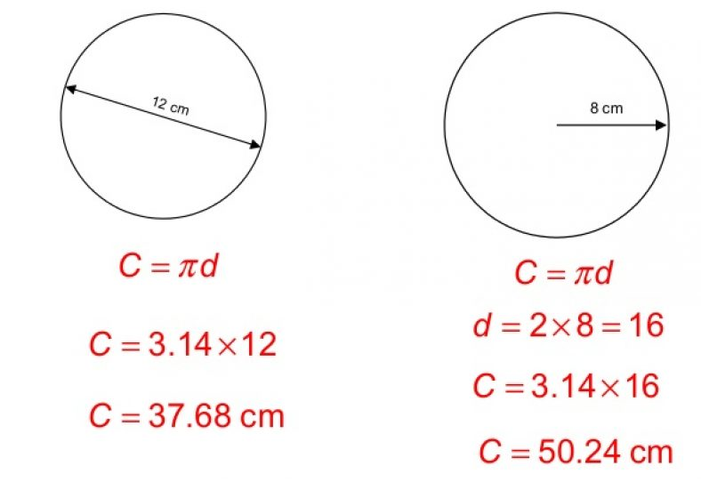 How to find circumference
